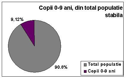 copii_total